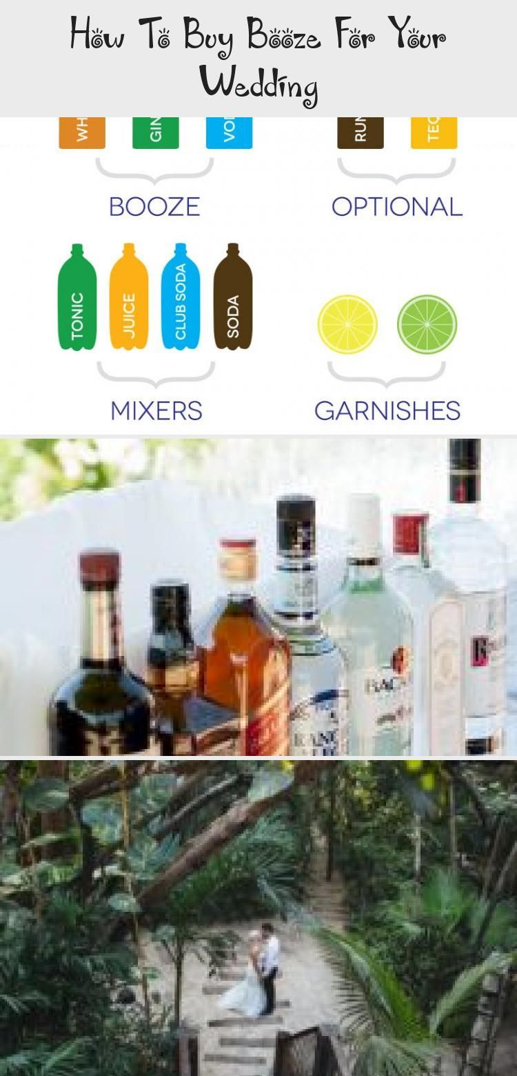 Here S The Ultimate Wedding Alcohol Calculator A Practical Wedding Practicalinformation In 2020 Alcohol Calculator Wedding Alcohol Wedding Alcohol Calculator