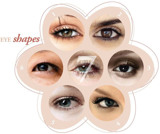how to get symmetrical eyes