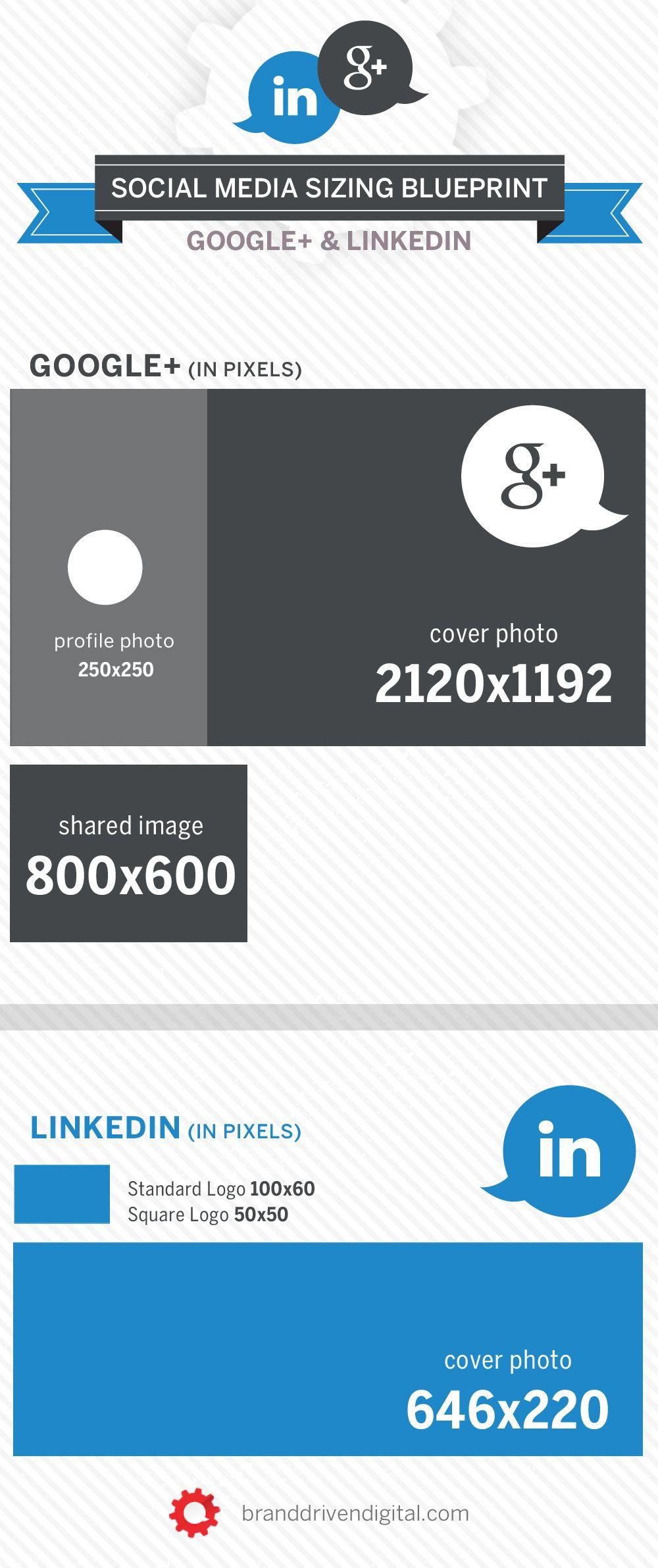 Social media image size blueprint google and linkedin educate social media image size blueprint google and linkedin malvernweather Gallery