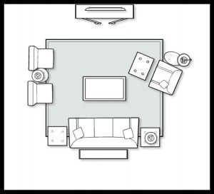 General rules of thumb for furniture layout | For Home | Pinterest ...