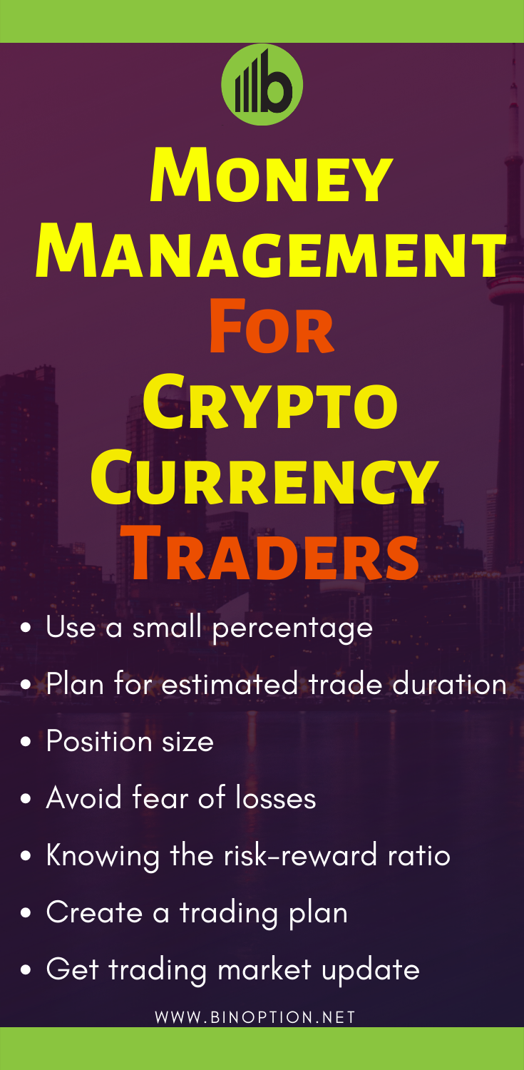 Money Management For Cryptocurrency Traders Money Management Cryptocurrency Trading Bitcoin Business