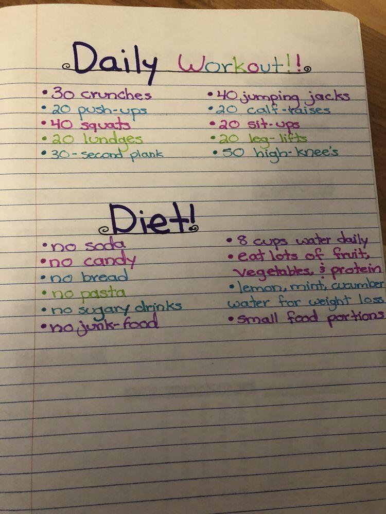 Photo of Glücklicher Diätplan, der funktioniert #dietaetreino #dietplannosugar