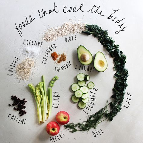How To Cool The Body From The Inside Out Nutrition Ayurveda Health Nutrition