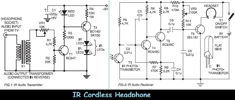IR cordless headphone