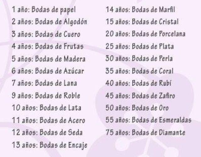 Tarjetas De Aniversario De Bodas: Aniversarios De Bodas