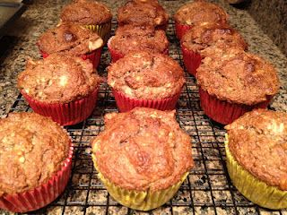 This is the base recipe I use for all my muffins :)