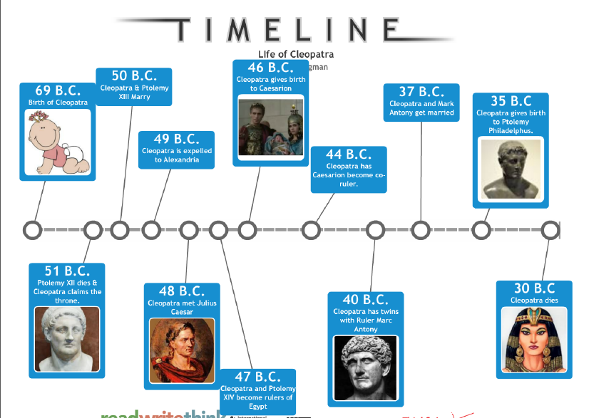 timeline of cleopatra vii google search constructing