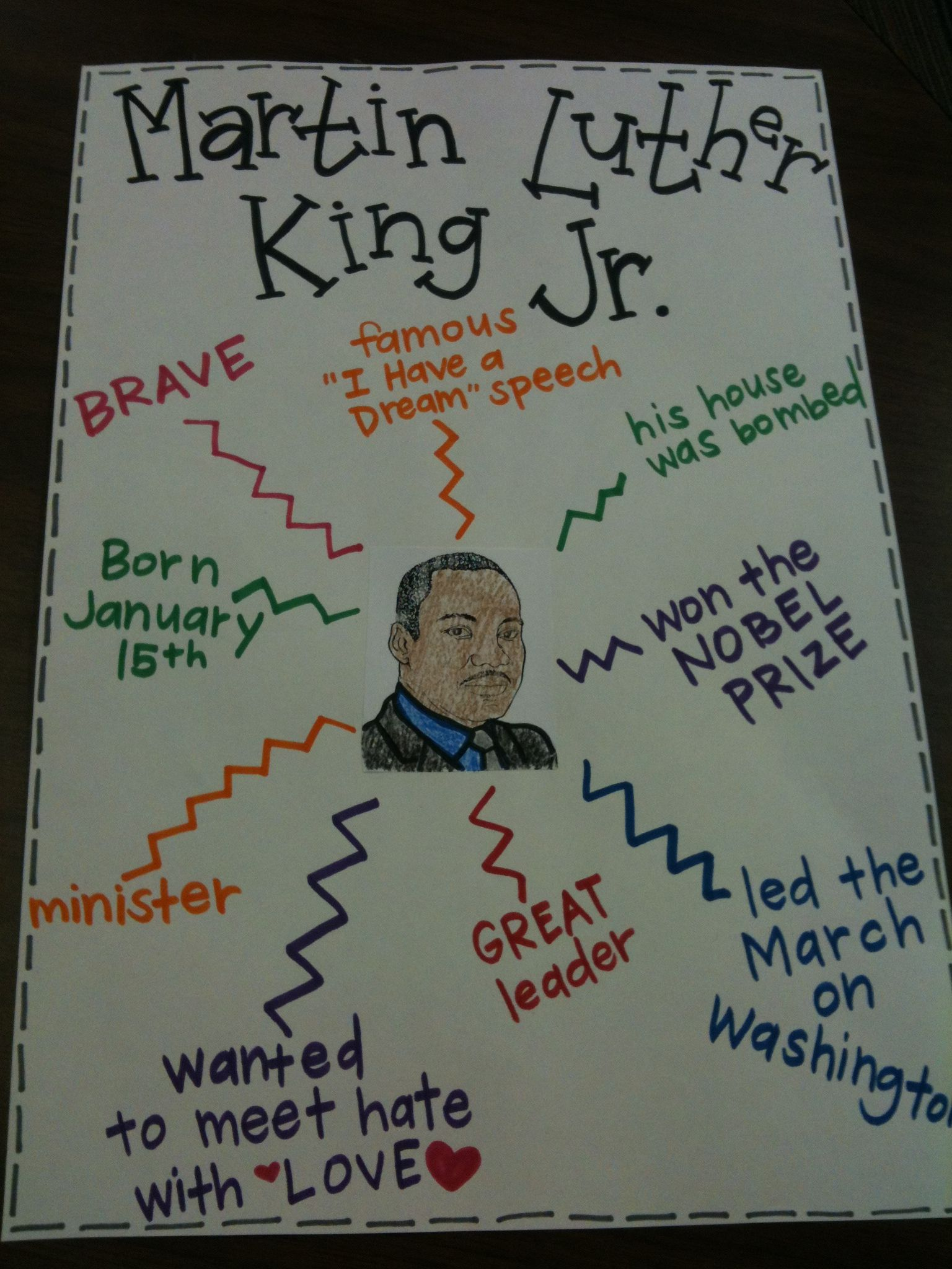 Mlk biography essay examples