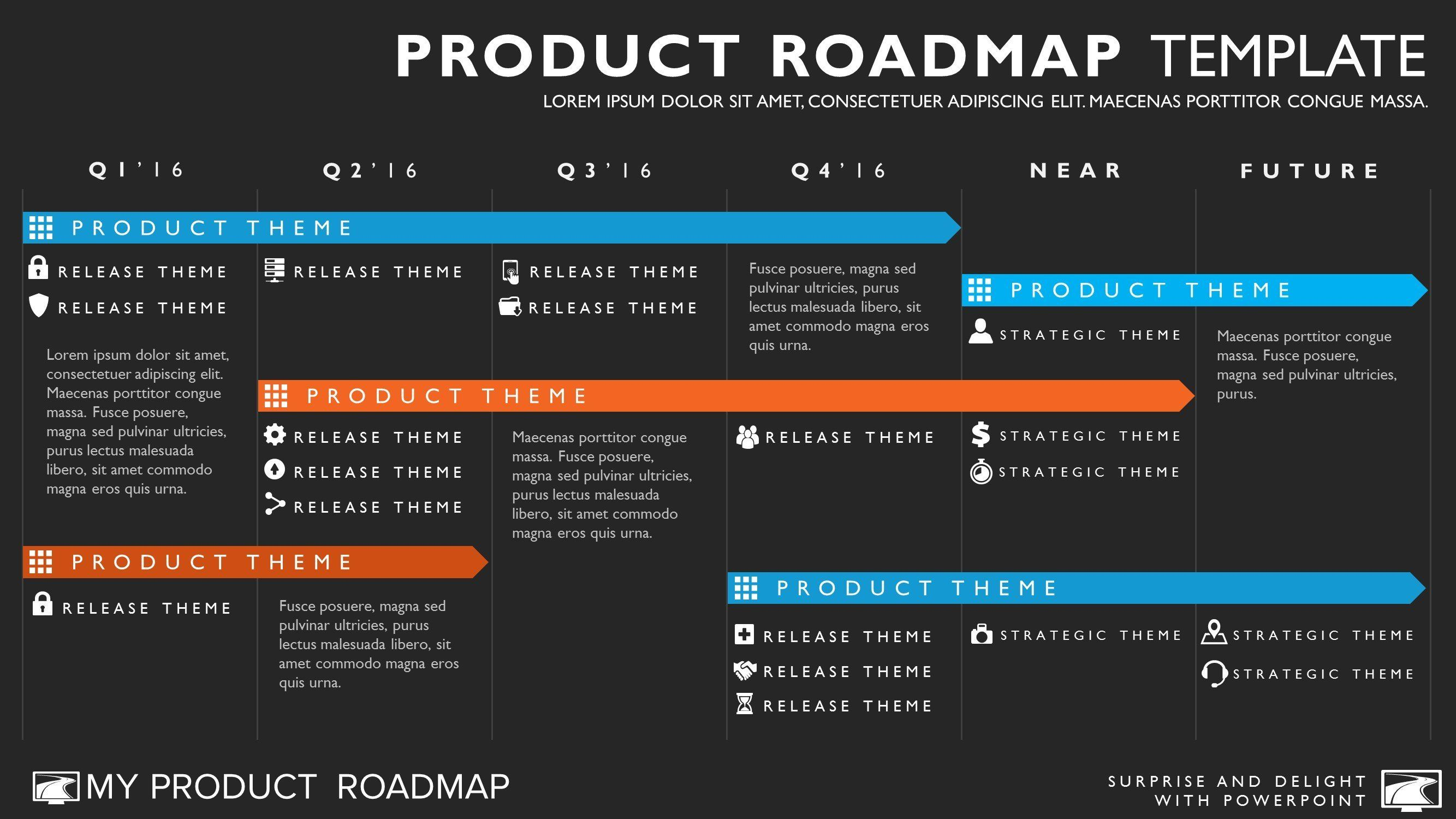 Six Phase Agile Timeline Roadmap Powerpoint Template Product