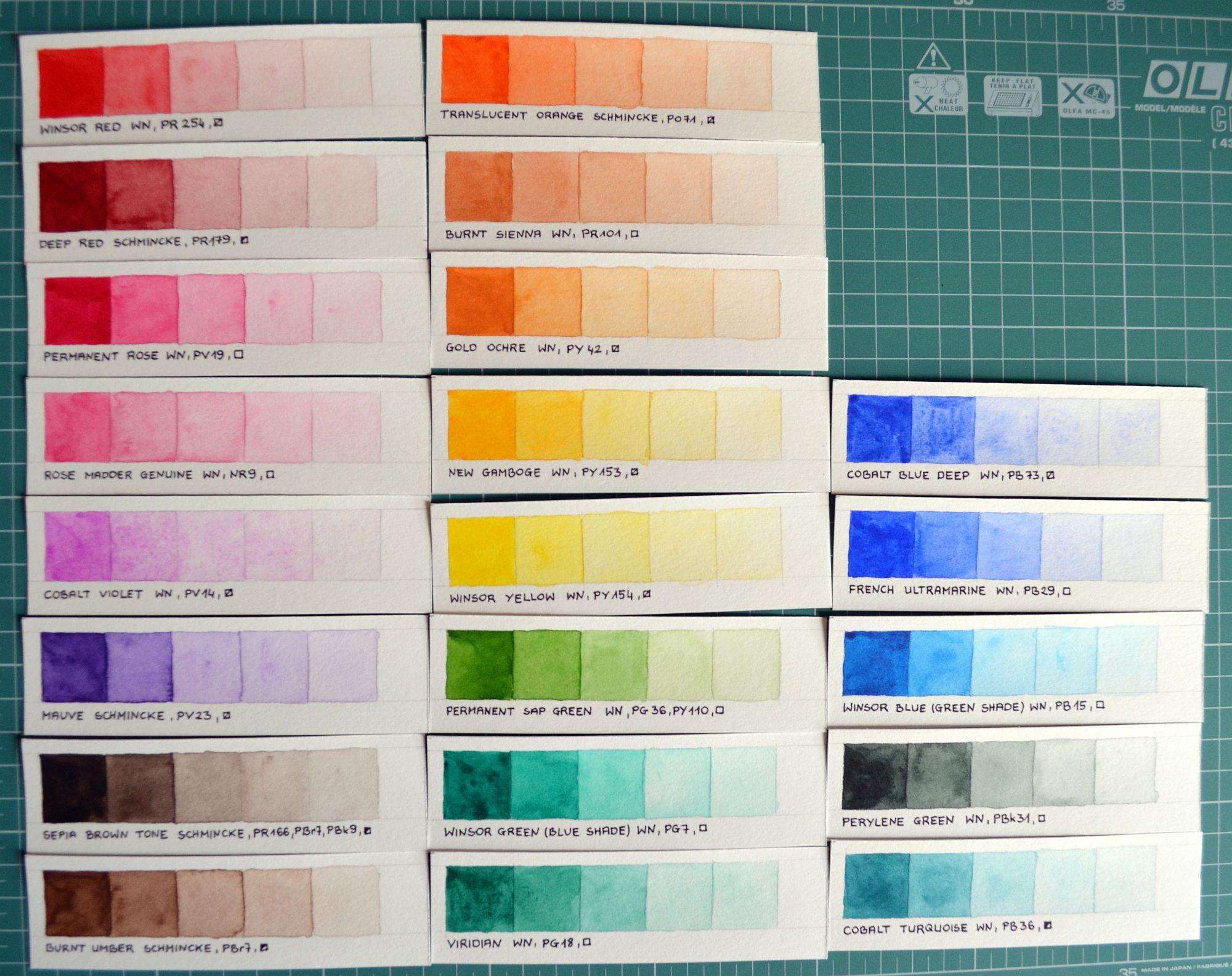 Schmincke Horadam Aquarellfarben Auf Papier Aquarellfarben