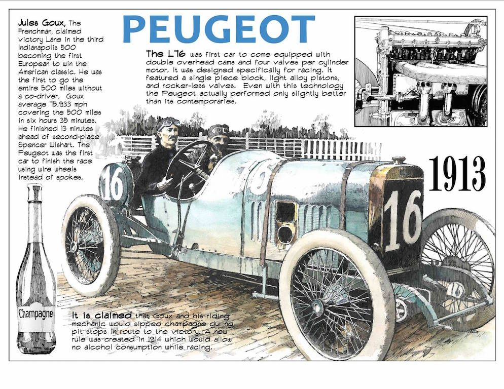 1913 Indy 500 | Indy 500 | Pinterest | Indy 500 winner, Peugeot and Cars