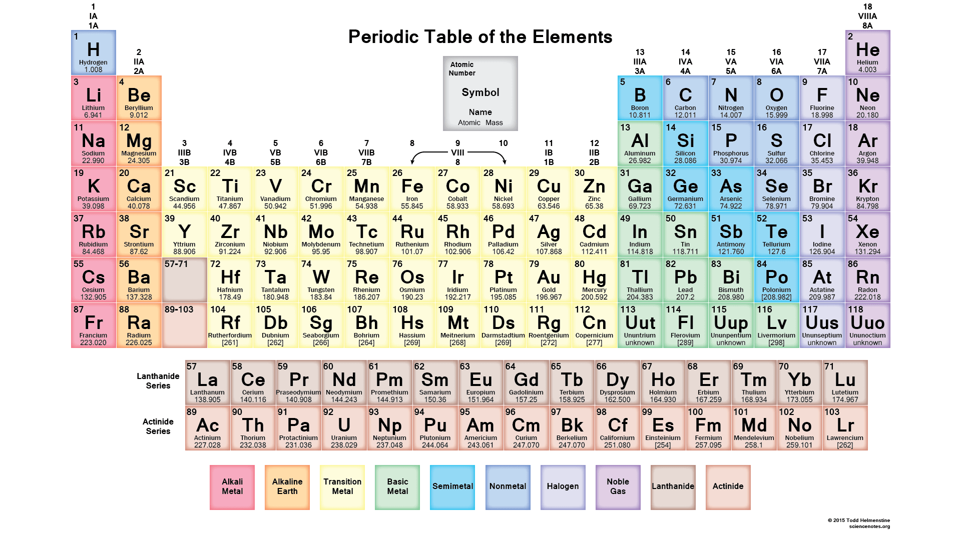 picture relating to Printable Periodic Table Color identified as Pin upon Education and learning