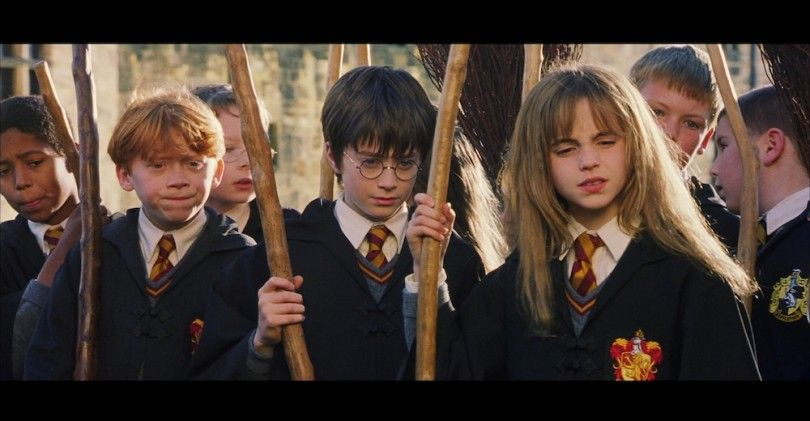 Which Harry Potter Witch Matches Your Personality Harry Potter Witch Harry Potter Harry Potter Characters
