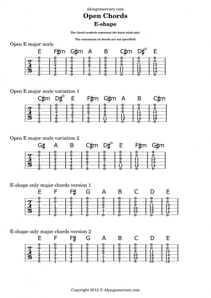 Open Guitar Chords Music Pinterest Guitar Chords Guitars And