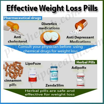 What Are The Most Effective Weight Loss Pills There Are Some