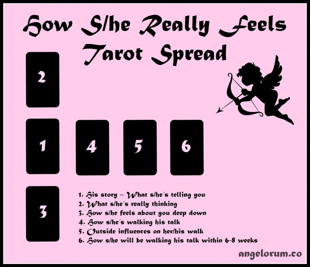 relationship tarot reading spread
