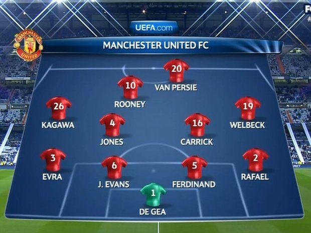 Https Theawesomesoccerstuff Files Wordpress Com 2013 08 Man U Starting Lineup Jpg Manchester United Manchester United Line Up Van Persie