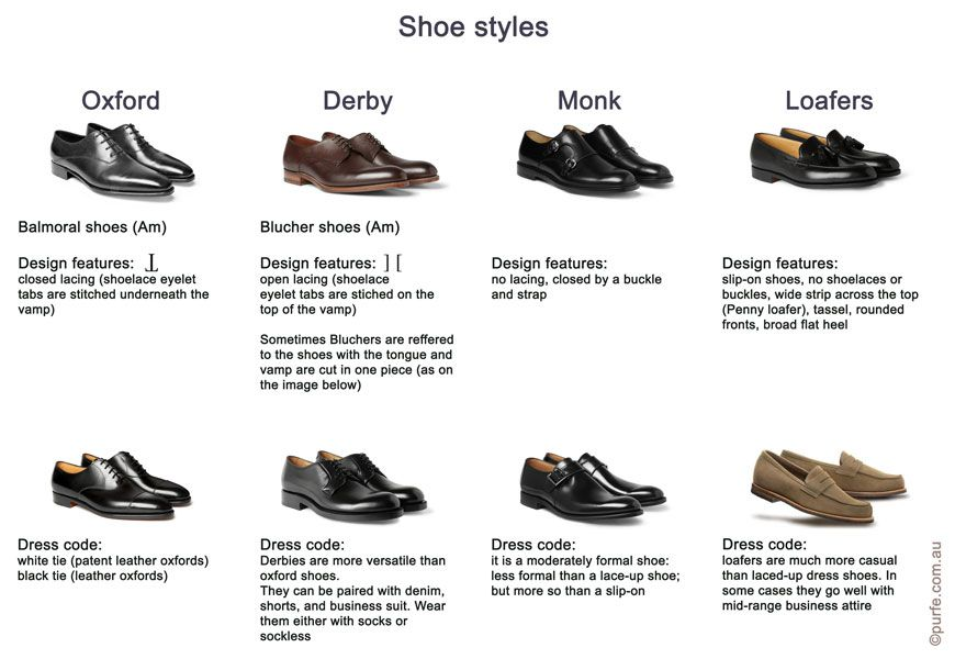 17 Best images about Men's Dress Shoes on Pinterest | Tom ford ...