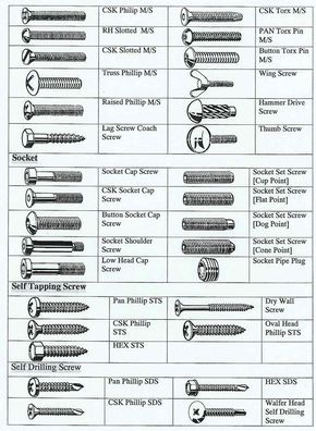 Screws Bolts Fasteners  Google Search  Ideas