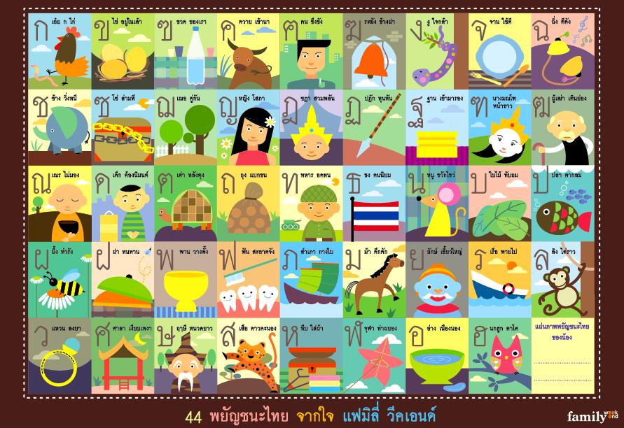 Thai Alphabet Chart  Thai Heritage