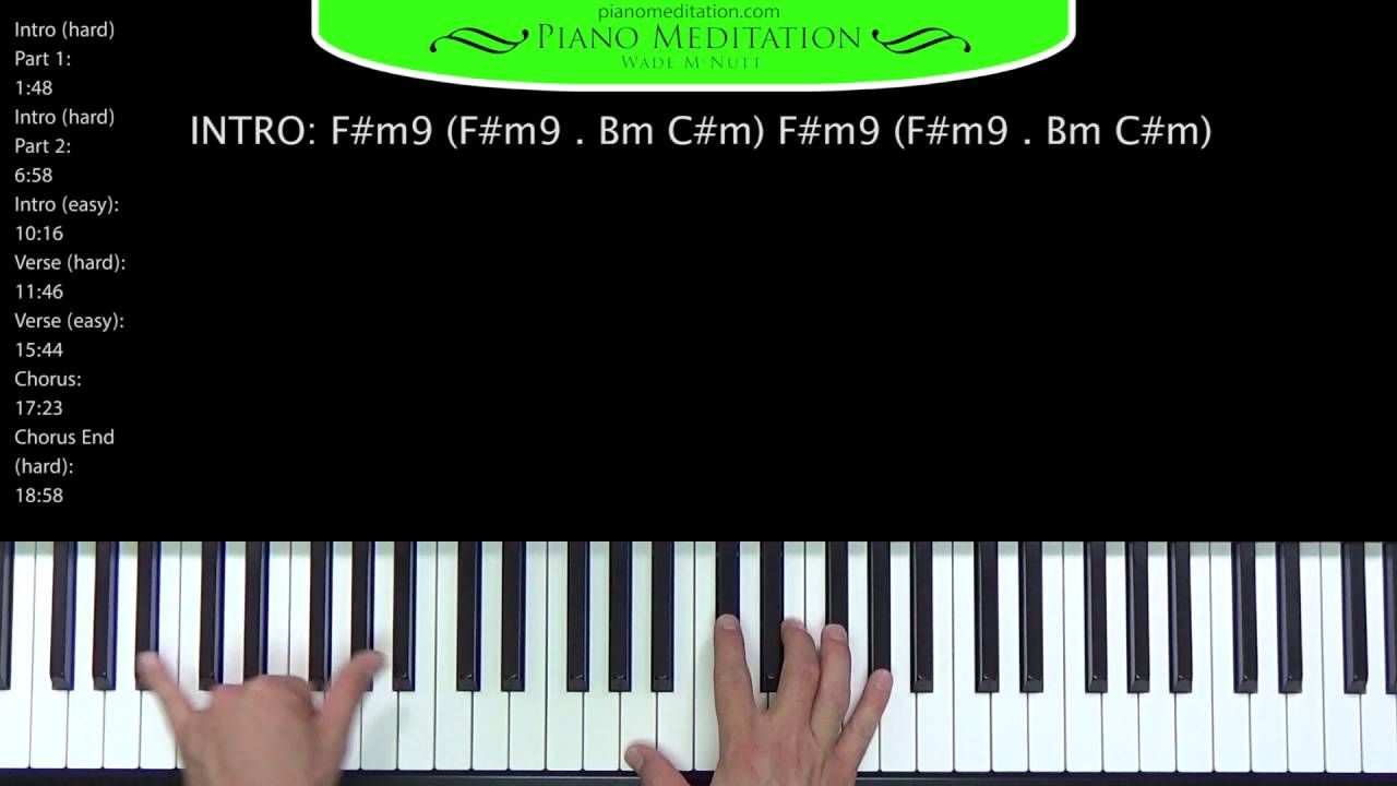 Awesome God How To Play On The Piano Tutorials Piano And Guitar
