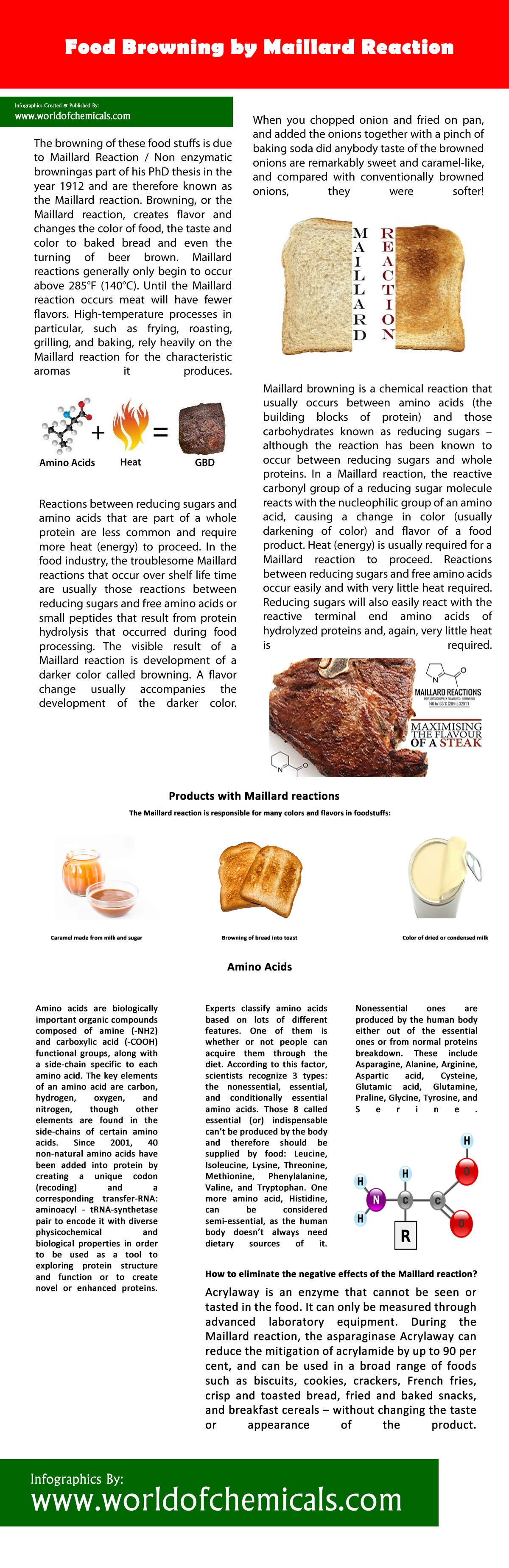 maillard reaction thesis Of the maillard reaction in smp after the application of different drying techniques, and during subsequent storage under realistic conditions, in order to be able to predict and to control the reaction.