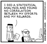 Hah Yeah There S Definitely No Correlation At My Job Either Accounting Humor Work Humor Phd Humor