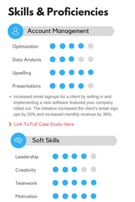 Pin By Taryn Henstock On Cv Tips Soft Skills Resume Skills Conversation Skills