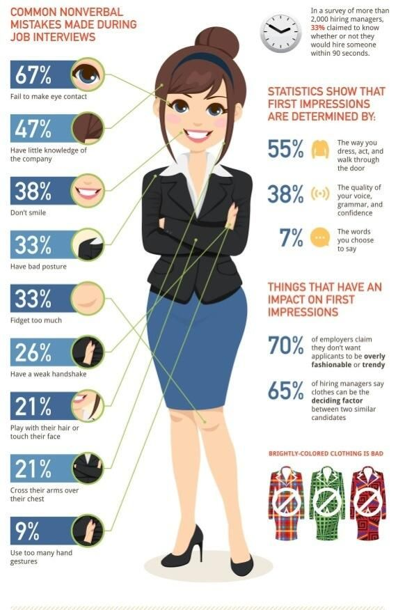 Life Tips On Career Goodies Pinterest Job Interview Tips