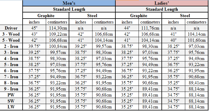 Golf club sizing chart taylormade driver shaft length height
