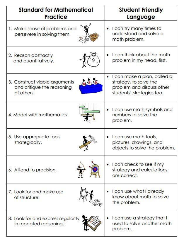 8 standards of mathematical practice | Math | Pinterest ...