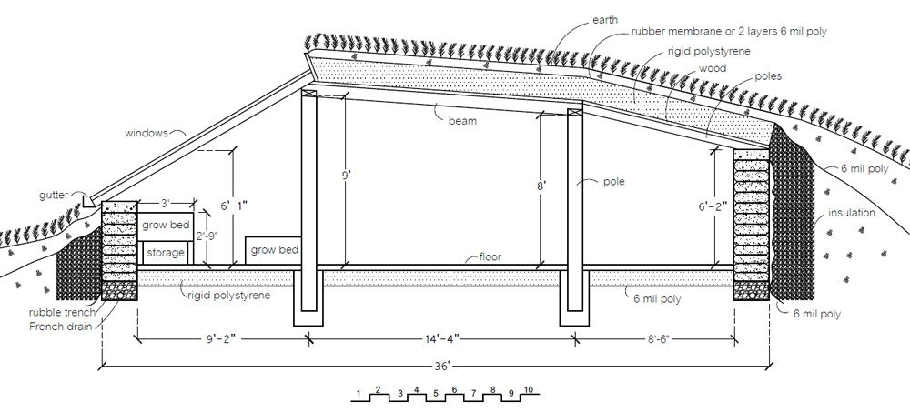 Underground Home Plans Designs solar pit house | solar, building and house