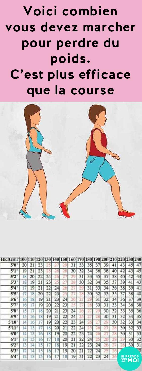 Marcher Pour Perdre Du Poids : marcher, perdre, poids, Voici, Combien, Devez, Marcher, Perdre, Poids., C'est, Efficace, Course, Motivation, Wall,, Motivation,, Exercise