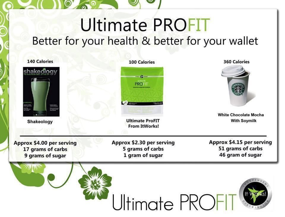 Don't hesitate! Feel better now! Easy all natural weight loss! Something for everyone! Contact me with questions! http://michellesimpson.myitworks.com