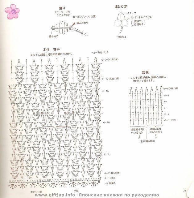 PATRONES GRATIS DE CROCHET: Patrón de un conjunto de gorro y guantes ...