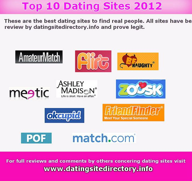 List of top 10 free dating sites