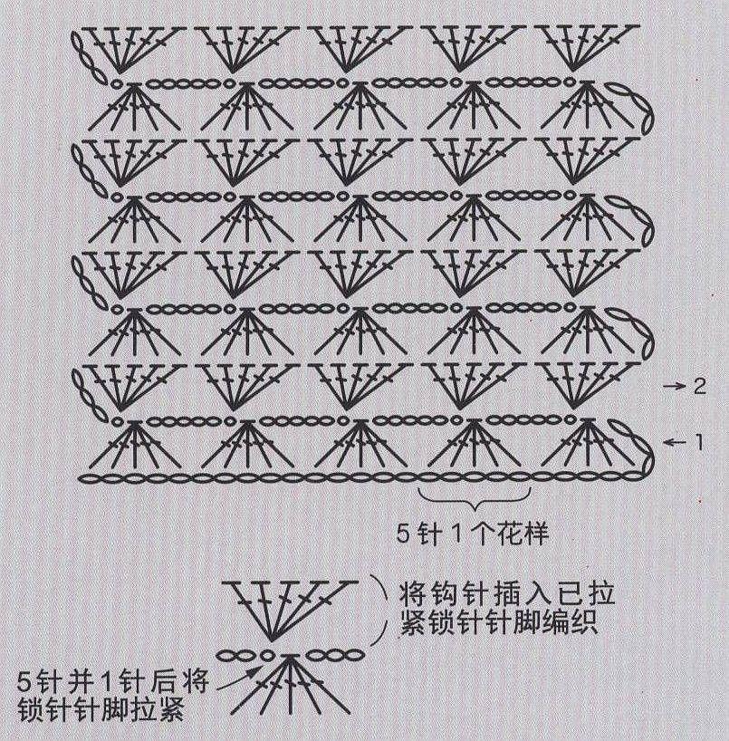 La selección de los diseños revista Crochet - LA CASITA DE MABELY ...