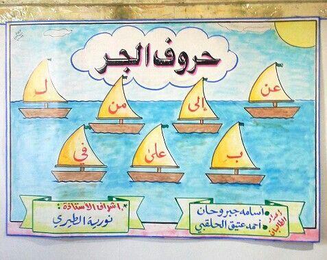 نشاط حروف الجر Learning Arabic Islamic Kids Activities Learn Arabic Alphabet
