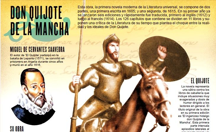 Lamina De Don Quijote De La Mancha With Images Teaching