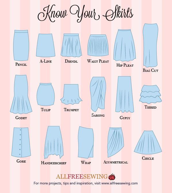 Photo of Know Your Skirts Guide [Infographic]
