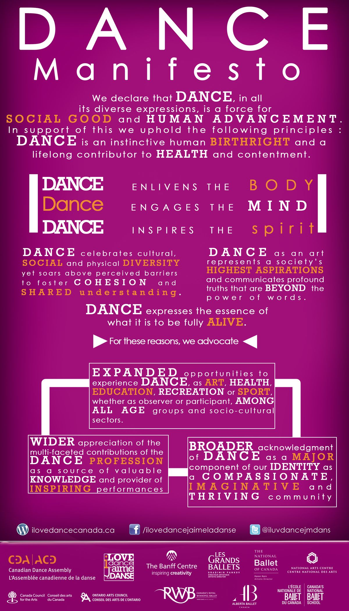 Canadian Dance Manifesto