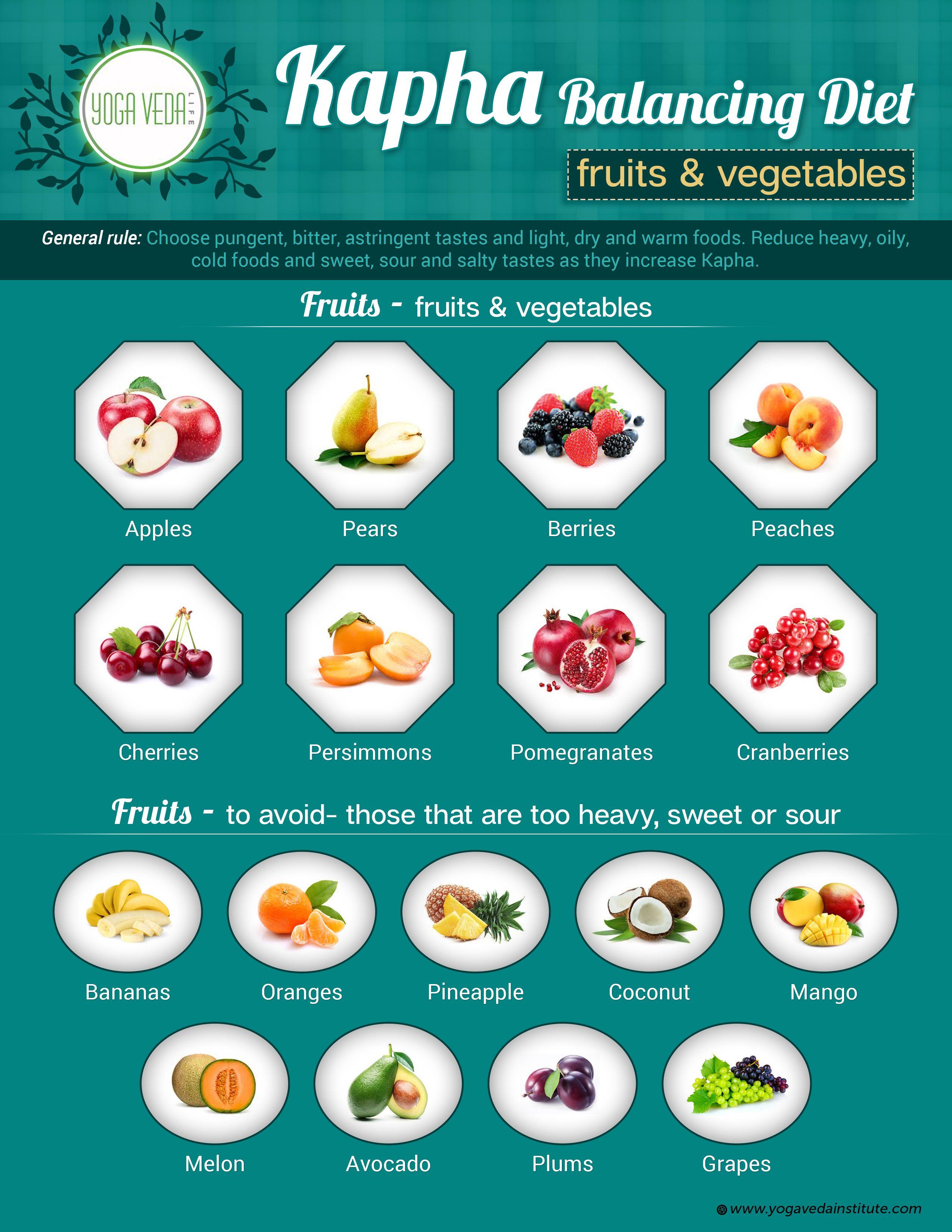 kapha balancing diet plan