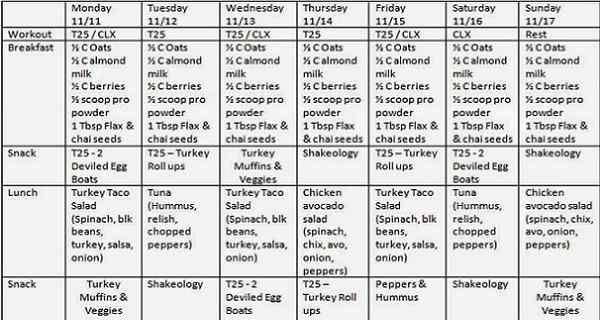 7 Day Ketogenic Diet Meal Plan And Menu Keto Diet Meal Plan Starting Paleo Diet Keto Diet Recipes