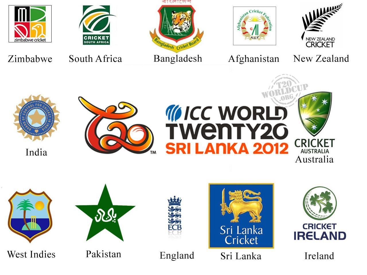 sports team logos World cup 2012, Cricket teams, Sports
