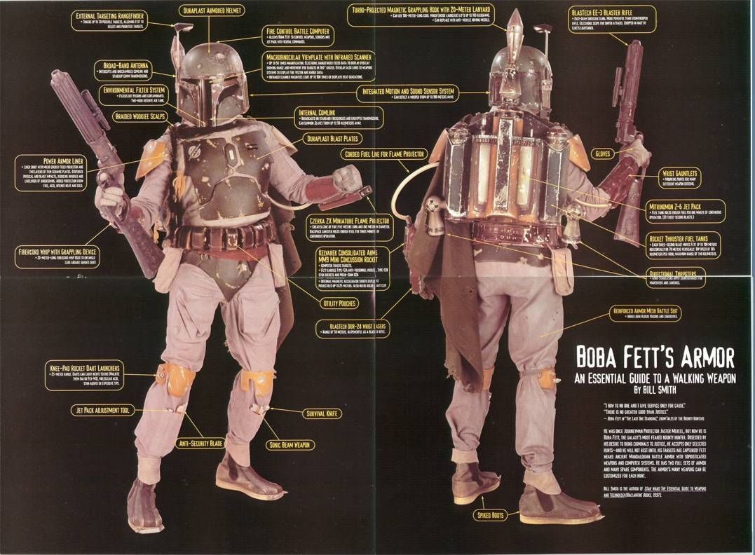 Boba Fett\'s Armor: An Essential Guide to a Walking Weapon