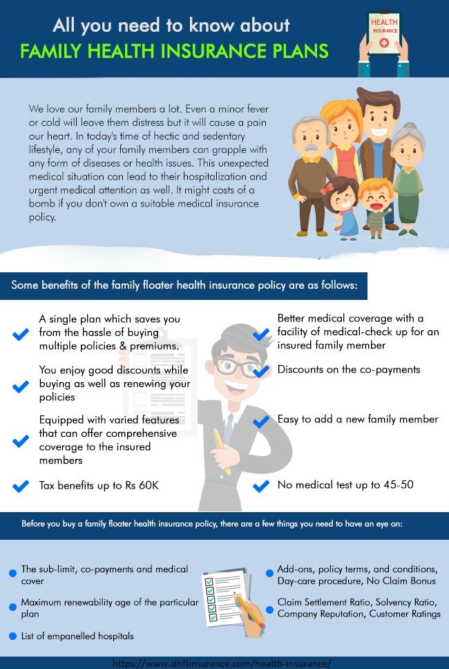 All you need to know about family health insurance plans