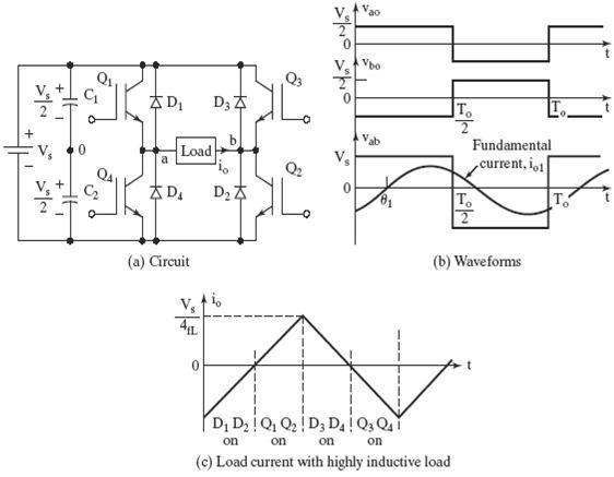 single-phase bridge inverter