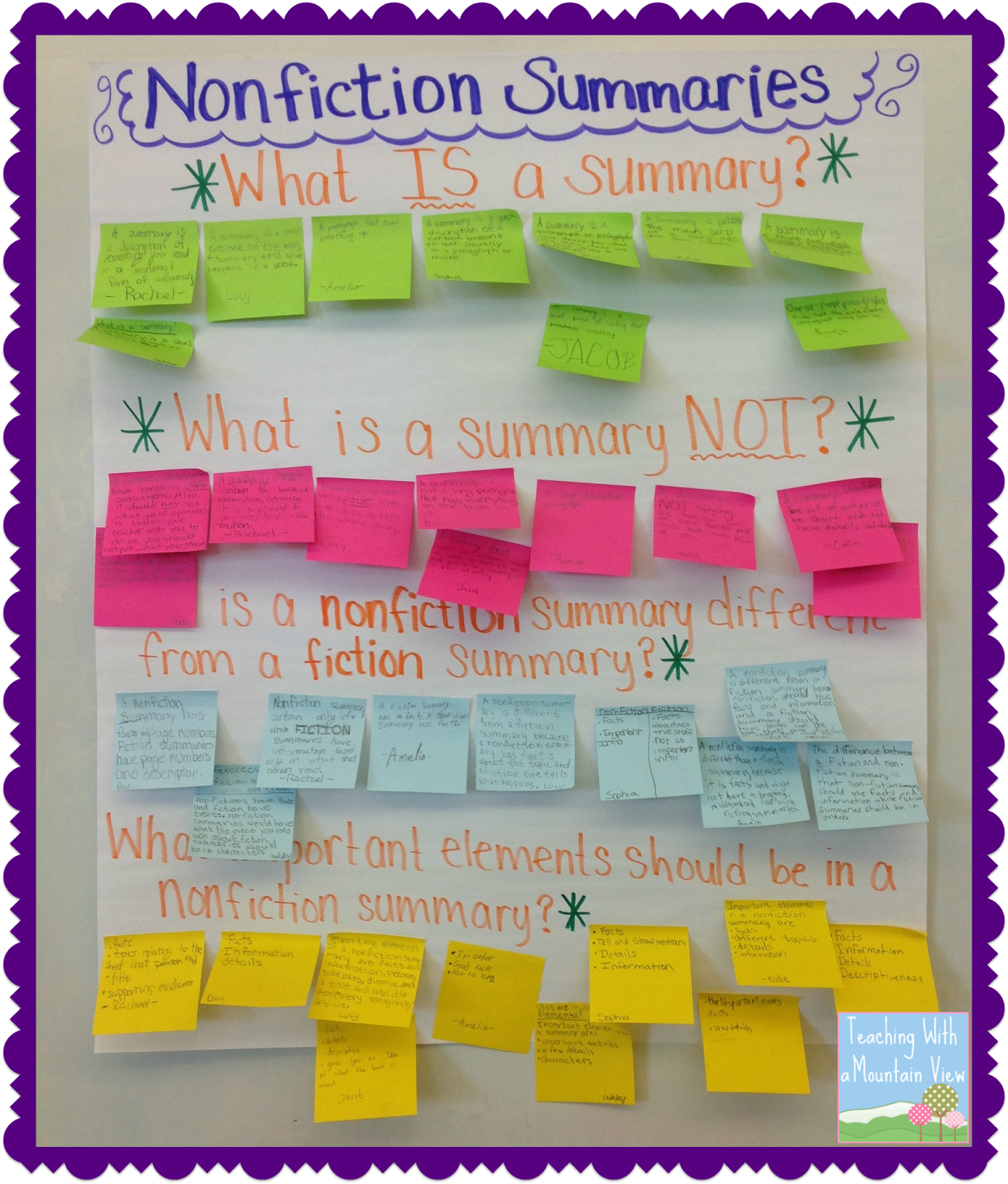nonfiction summaries activities summary anchor chart and nonfiction summary intro activity great to integrate into science and social studies