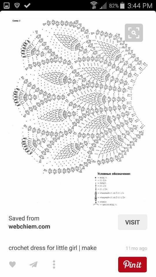 Pin de mariana aguilar en crochet | Pinterest