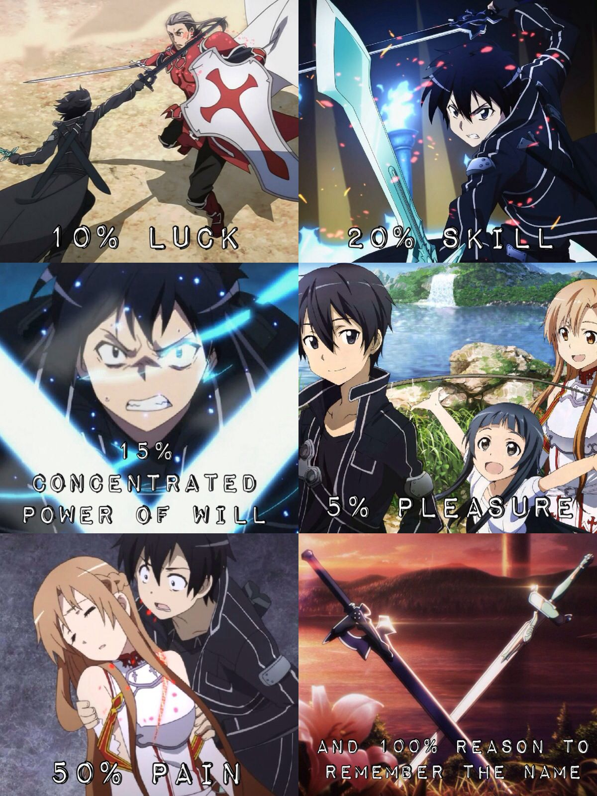 This Song Is Perfectly Fitting For The Show Though Wait This Is A Song I Ve Seen This A Bunch O Sword Art Sword Art Online Kirito Sword Art Online Wallpaper
